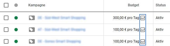 Grafik Budgetsimulator eigene Darstellung